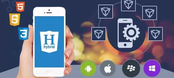 What Makes Investment In Hybrid Apps A Smart Business Decision