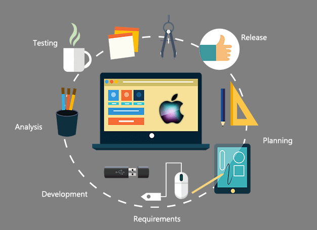 Hire Expert iPhone App Developers From Mobibiz